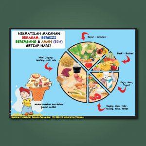 Program Pemberian Makan di Sekolah